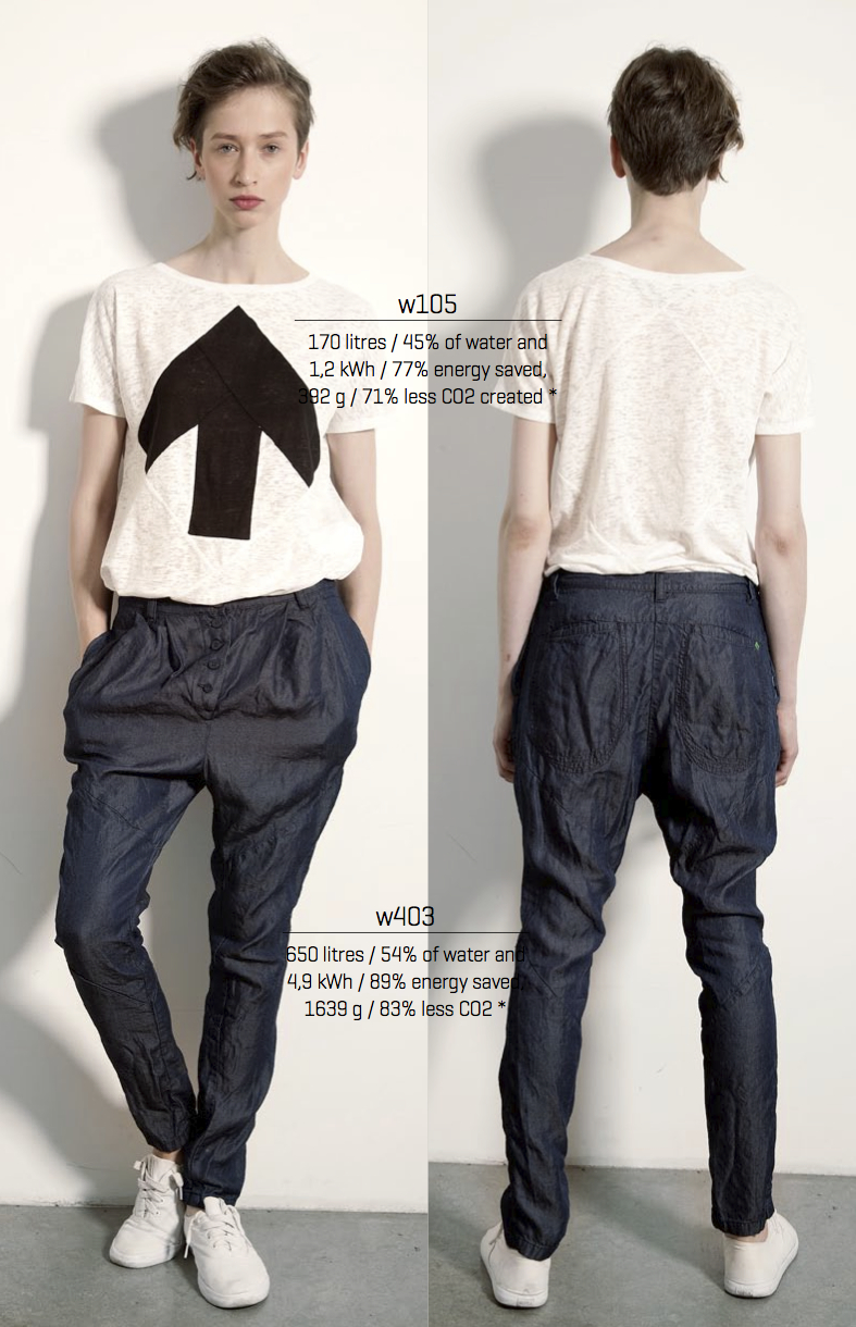 Upcycling Fashion Design
